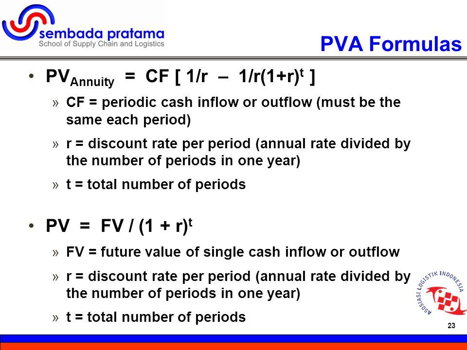 PVA Formulas PVAnnuity = CF [ 1/r – 1/r(1+r)t ] PV = FV / (1 + r)t